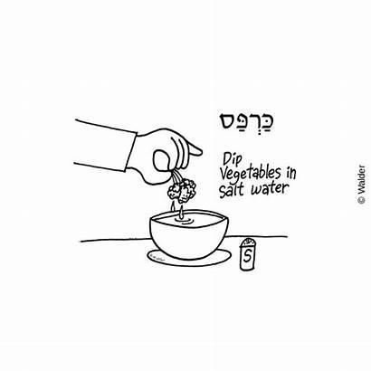 Seder Karpas Order Pesach Children Shabbos Subject
