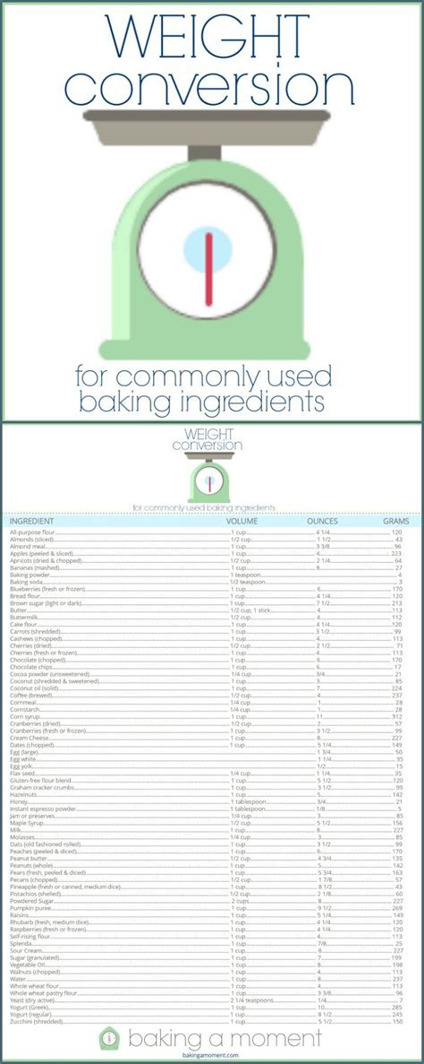 cooker sizes australia the 25 best weight conversion ideas on yarn