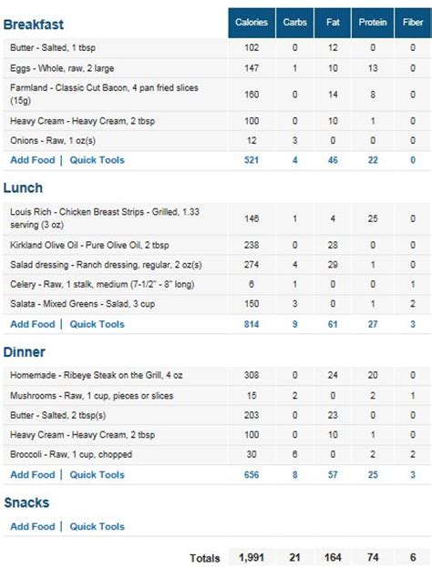 ketogenic diet menu examples ketogenic diet menu