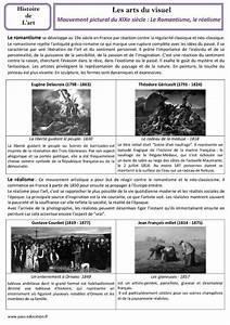 Histoire De L U0026 39 Art - Le Xixe Si U00e8cle