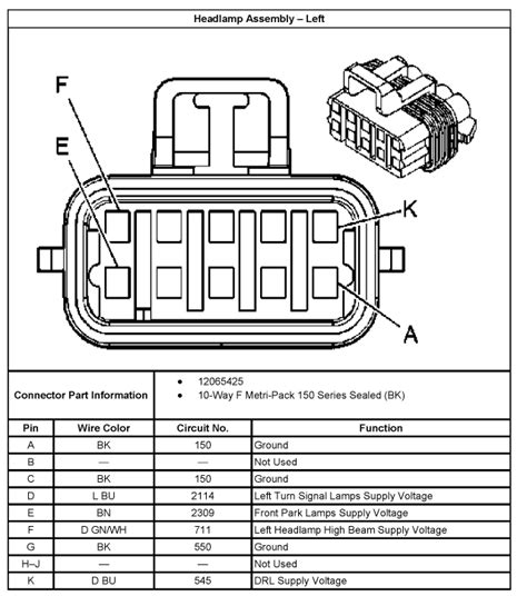 Escalade Headlight Wiring Diagram Diagrams Online