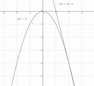 Steigung Tangente Berechnen : tangente an welcher stelle schneidet die tangente die x achse mathelounge ~ Themetempest.com Abrechnung