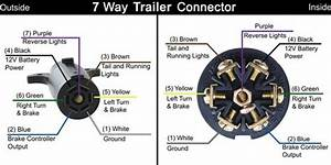 7-pin Trailer Wiring Diagram 2001 - Dodge Diesel