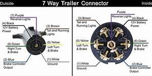 6 Way Trailer Plug Wiring Diagram Dodge 3diagrams Ilsolitariothemovie It