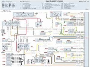 Peugeot Partner 2006 Wiring Diagram