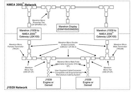 Nmea 2000 Wiring Diagram by J2k100 User S Manual