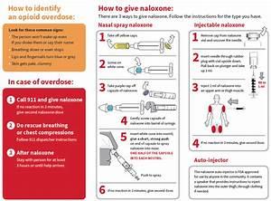 How To Give Naloxone  There Are Three Ways  1  Nasal Spray Naloxone  2  Injectable Naloxone  And