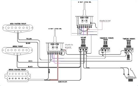 fender contemporary stratocaster hss wiring diagram best