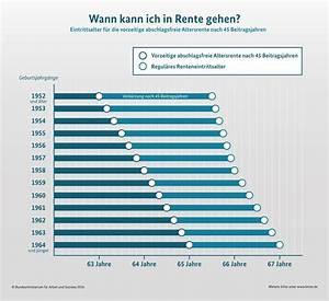 Wie Kann Ich Meine Rente Berechnen : bmas abschlagsfreie rente ab 63 ~ Themetempest.com Abrechnung
