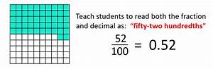 Mitchell Math Activities  Hands