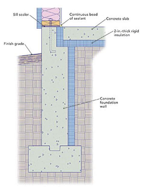 Insulating a slab on grade   Fine Homebuilding