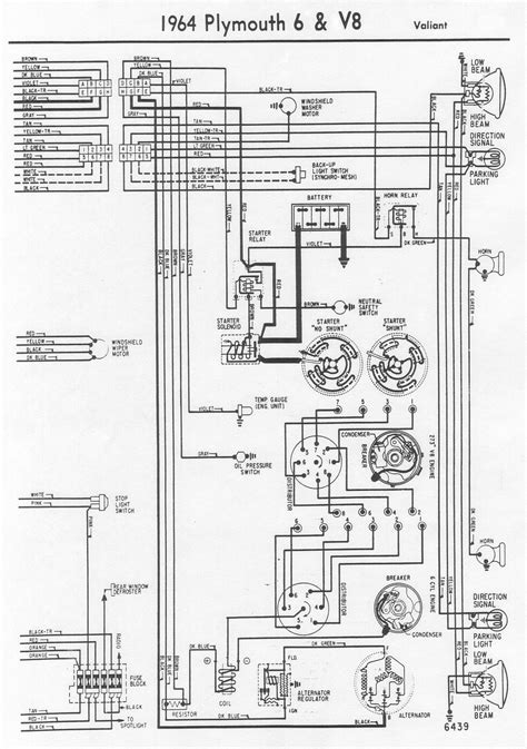 65 Dodge Dart Wiring Diagram by 1964 Plymouth Barracuda Not Original But Quot Same Era Quot 225