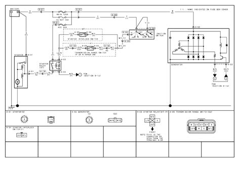Wiring Diagram For Mazda Rx 8 by Repair Guides
