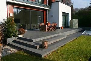 Terrasse Tiefer Als Garten : google and suche on pinterest ~ Bigdaddyawards.com Haus und Dekorationen