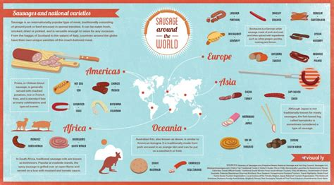Sausage Around The World {infographic} Gcc Math Flow Chart Make A Of Tenses With Networks And Critical Path Pennsbury Present Tense Nervous System Organization Flowchart Programi Nedir Process Map (flowchart) Course Hero