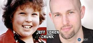 The Goonies cast (1985): Where Are They Now? - YouTube