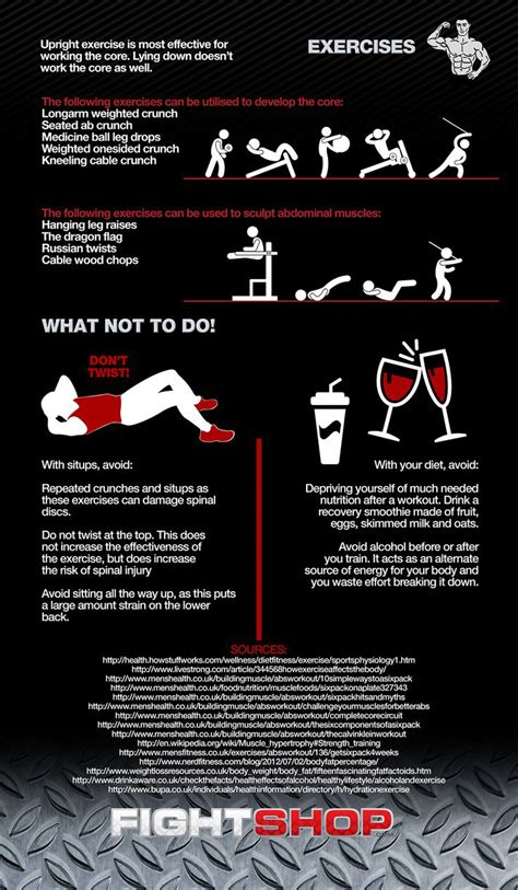 science  myth    pack abs infographics
