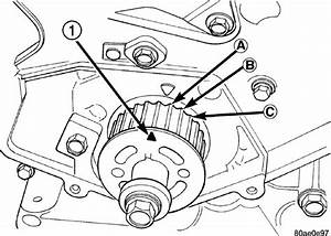 2003 Dodge Neon Timing Belt Markings
