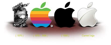 How Apple Got Apple As Its Logo