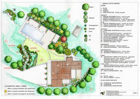 progetto giardino mediterraneo giardino mediterraneo studio arch garden