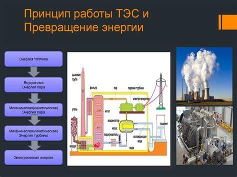 Плюсы и минусы альтернативных источников энергии . Социальная сеть работников образования