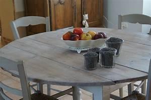 stunning peindre une table de jardin en bois gallery With repeindre une table en bois
