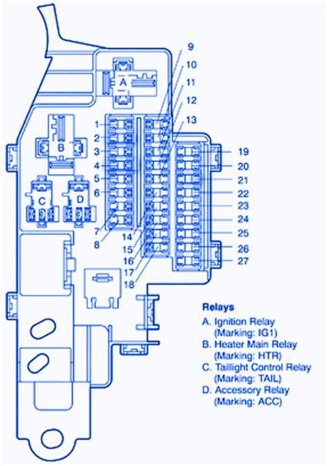 Toyota Avalon Kick Panel Fuse Box Block Circuit