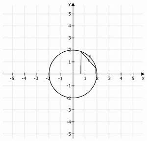 Normalspannung Berechnen : einheitskreis allgemeine frage mathelounge ~ Themetempest.com Abrechnung
