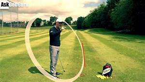 Golf Terms Angle Of Attack