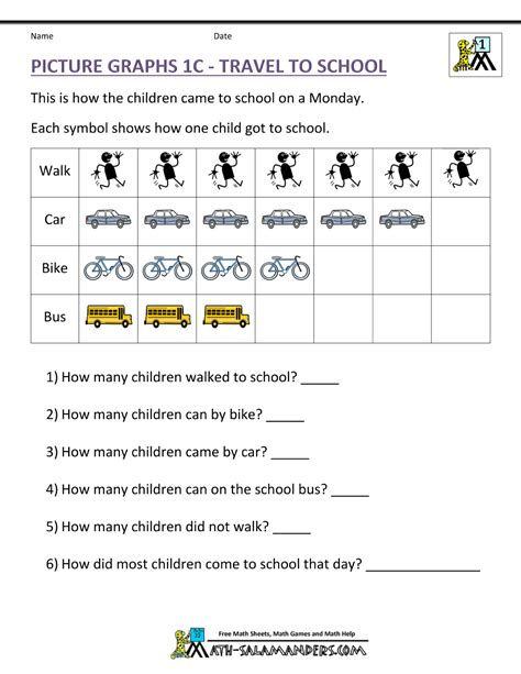 1st grade math worksheet bar graphs bar graphs grade