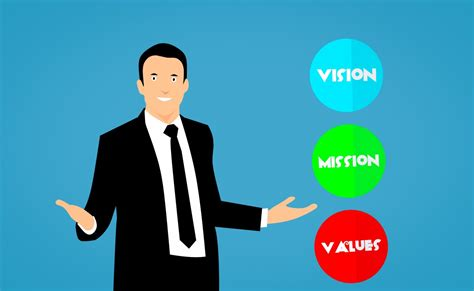 images mission vision values business coach