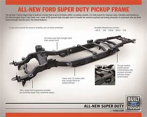 The Backbones Of The 2017 Ford Super Duty Trucks