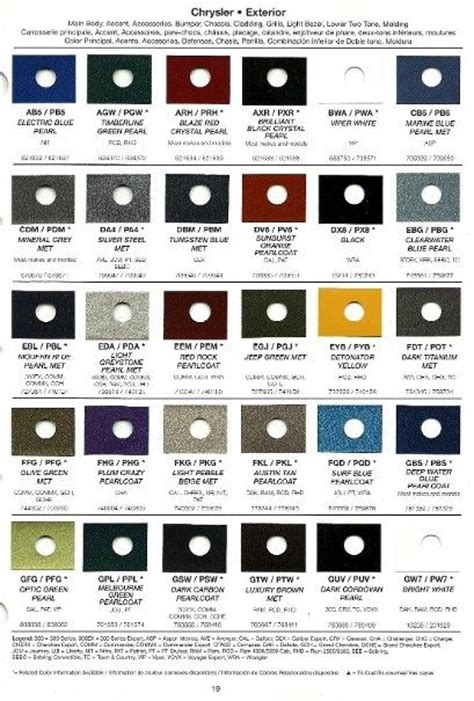 1998 jeep paint color charts 2010 chrysler rm paint
