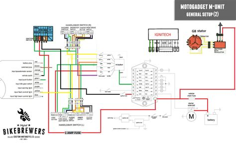 m unit motogadget wiring diagrams wiring diagrams motogadget m unit wiring bikebrewers com