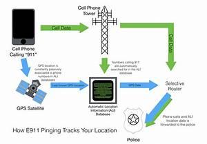 Vehicle Tracking System Wikipedia
