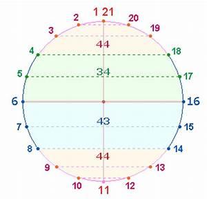 Verhältnis Berechnen 3 Zahlen : das buchstaben und zahlenmodell vesta ~ Themetempest.com Abrechnung