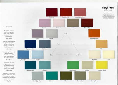 chalk paint color card knot shabby furnishings