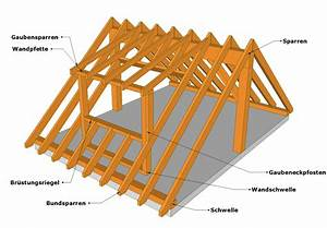 Schleppdach Selber Bauen : dachgauben selber bauen baubeaver ~ Michelbontemps.com Haus und Dekorationen