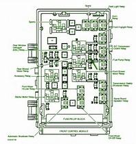 best ideas about fuse box what you ll love 2001 dodge caravan fuse box diagram
