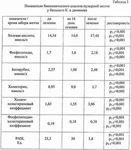 Метотрексат эбеве в лечении псориаза