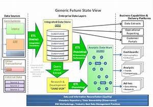 Analytic Data Solutions  Llc