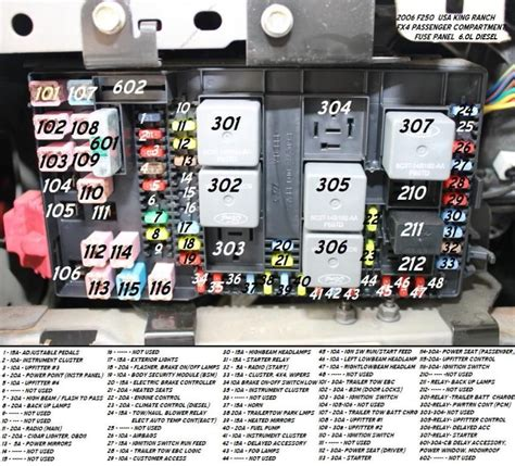 fuse location on 2004 f350 ford truck enthusiasts forums