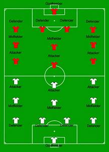 Diagram Of Players Positions For Soccer On A Soccer Field