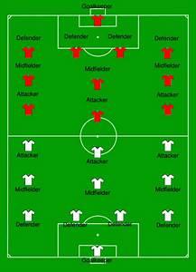 Soccer Positions  U2013 Girls Love Soccer Too