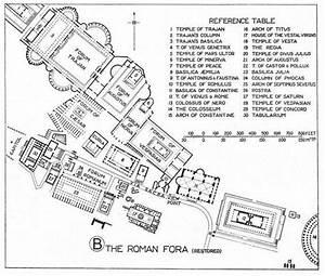 Forum Romanum in Rom: Tickets, Eintritt, Geschichte und ...