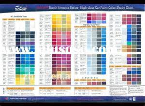 auto paint codes auto paint colors codes pinterest autos products and auto paint
