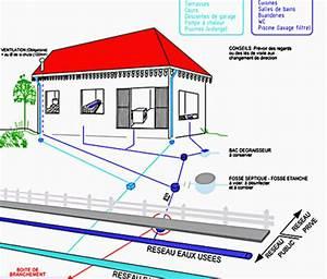 Evacuation Eaux Usees Maison Individuelle : cinor dveloppement durable assaint ncollectif prsent l0 ~ Dailycaller-alerts.com Idées de Décoration