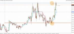Pivot Punkte Berechnen : traden mit pivot punkten forex news ~ Themetempest.com Abrechnung