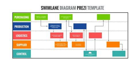 powerpoint swimlane template swimlane diagram presentation template sharetemplates
