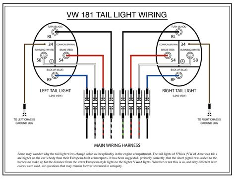 vw bus wiring diagram mgb fuse box diagram